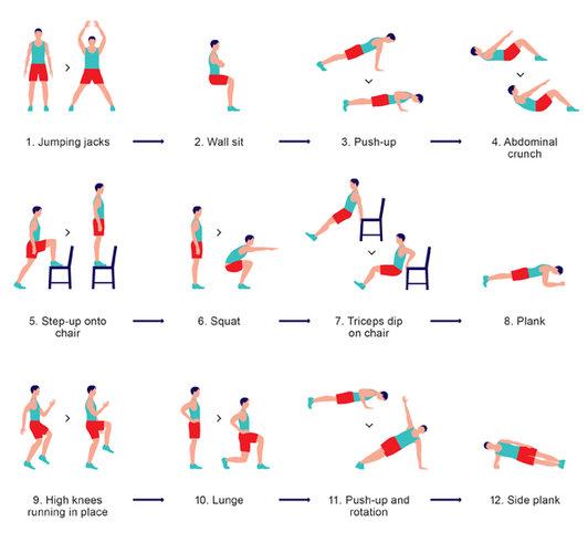 只要運動7分鐘,相當於跑步數小時(美國運動醫學會證明)