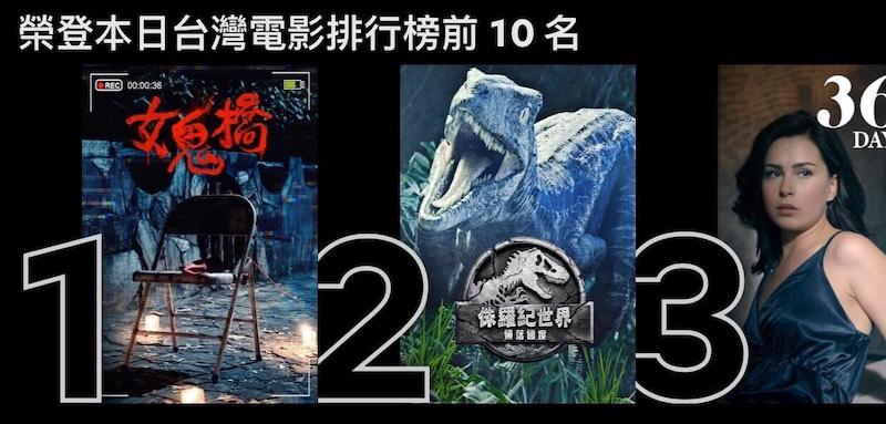 《女鬼橋》三喜臨門 首度台灣電影榮登Netflix電影類冠軍