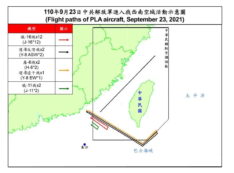 台灣西南空域超熱鬧/共軍殲16衝來12架、今共飛來19架次