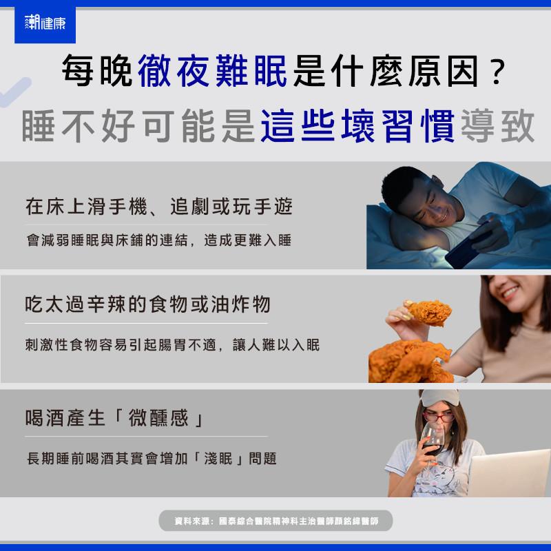 睡覺前可以吃宵夜嗎? 睡前運動該隔多久時間? 醫師:練習「靜態活動」提升睡眠品質