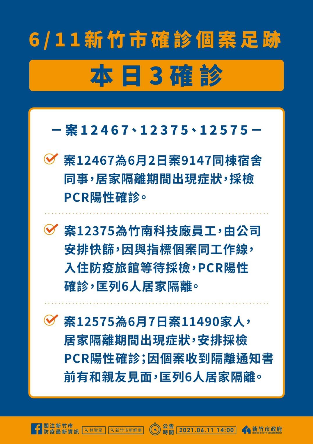新竹市6月11日疫情資訊發布