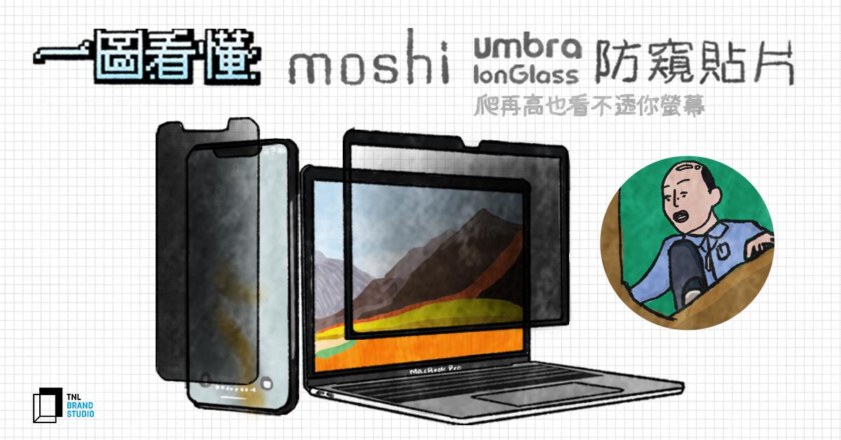一圖看懂 Moshi防窺螢幕保護貼系列:爬再高也看不透你的螢幕