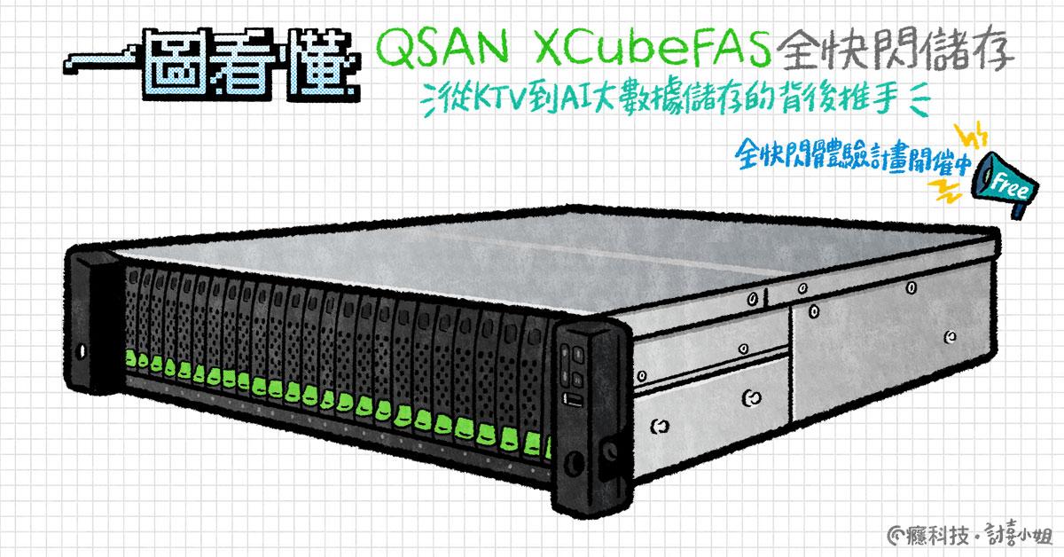 一圖看懂 QSAN XCubeFAS 全快閃儲存新體驗