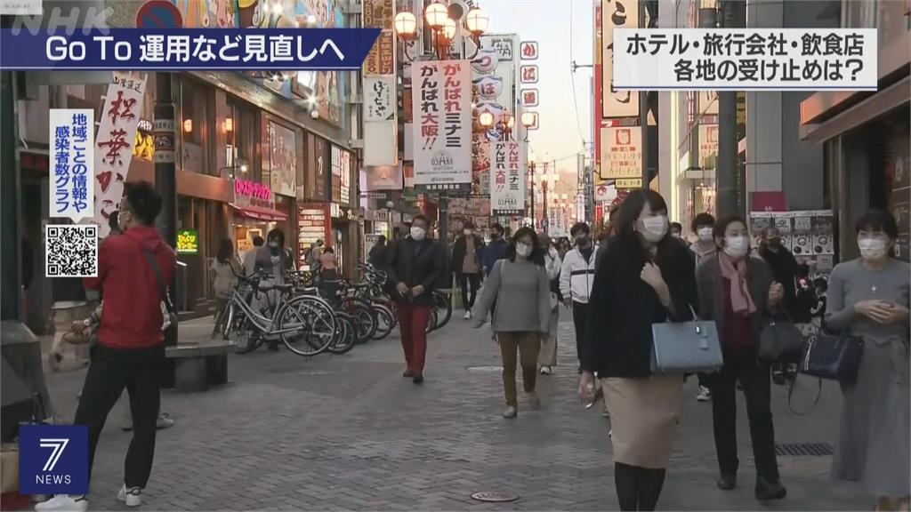 日本連日確診數破新高 政府調整國旅補助方案方向