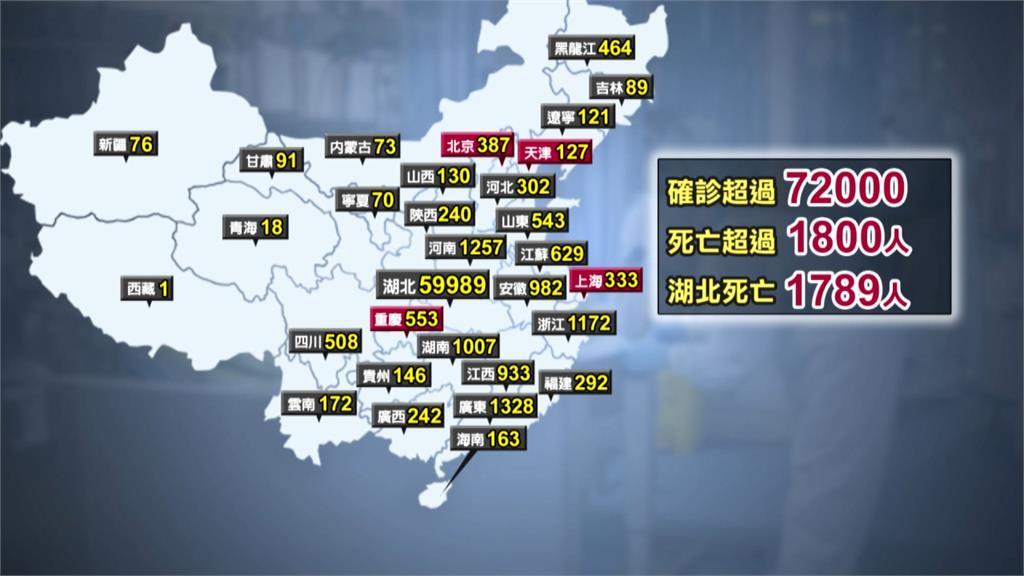 武漢肺炎中國破7.2萬確診 1800死