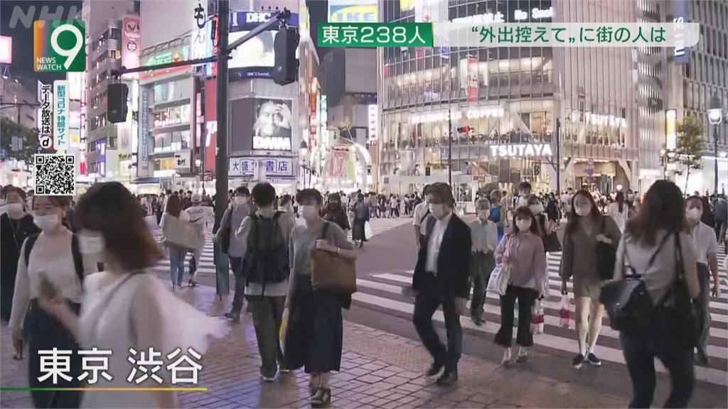 疫情重創日本經濟 東日本鐵道公司赤字高達1553億日圓