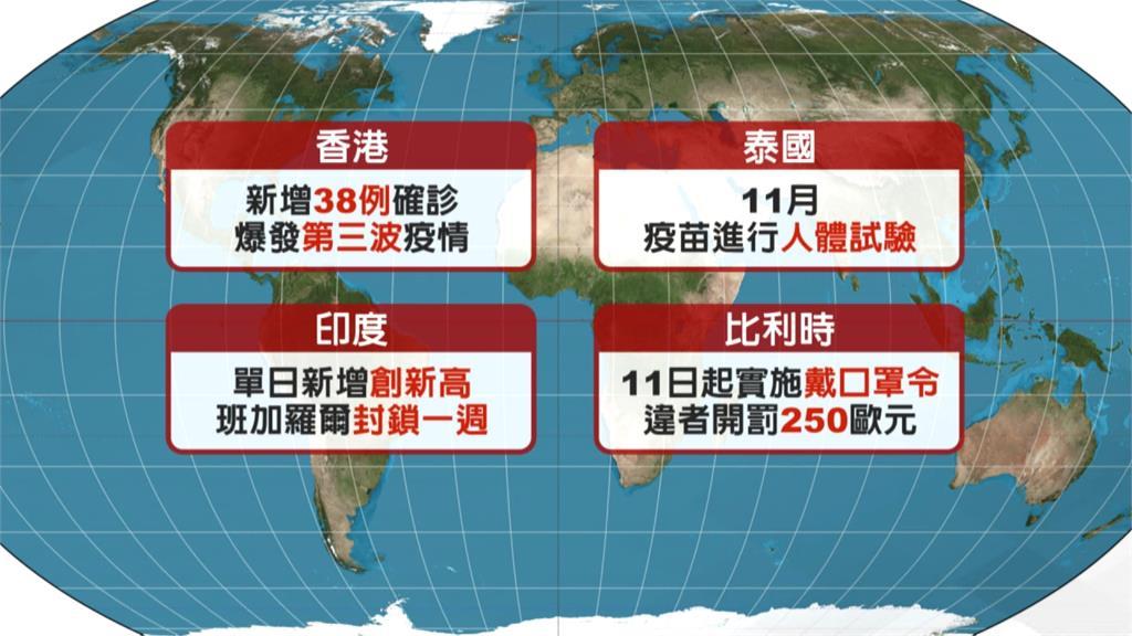 全球破1291萬人確診 美國仍為疫情重災區