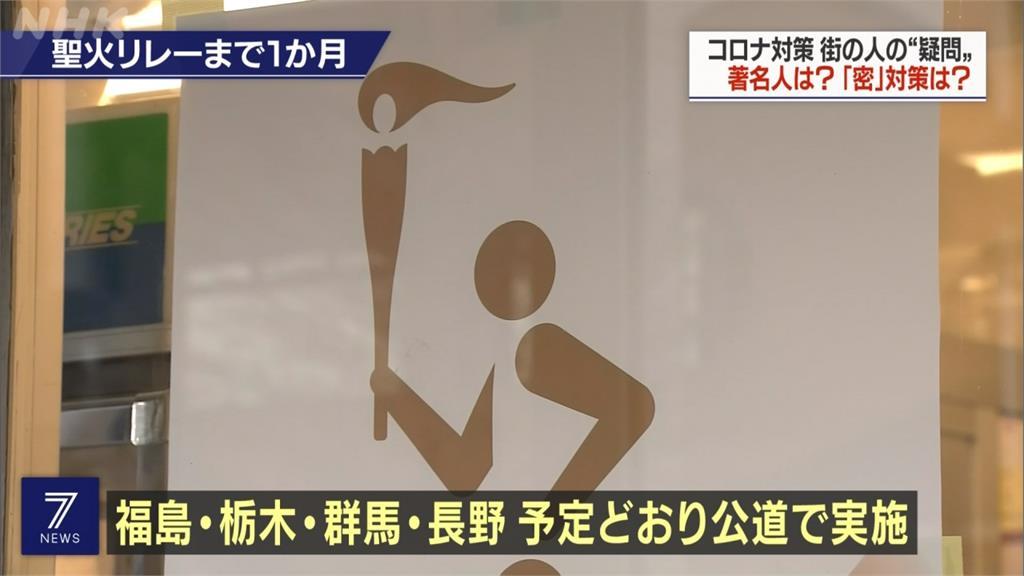 東奧聖火傳遞將開跑 日本有限度開放觀禮